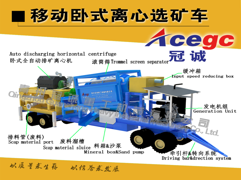 Portable gold separating car and centrifuge capacity:100-150tph
