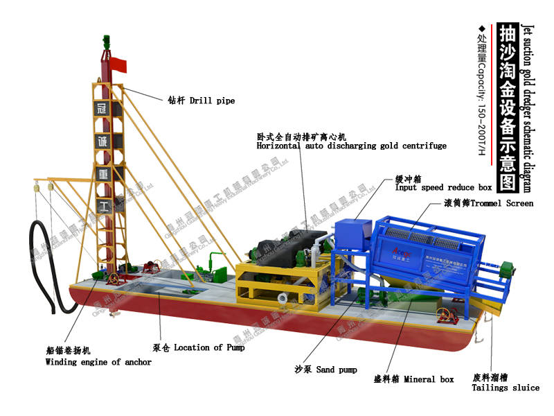 Drilling type jet suction dredger