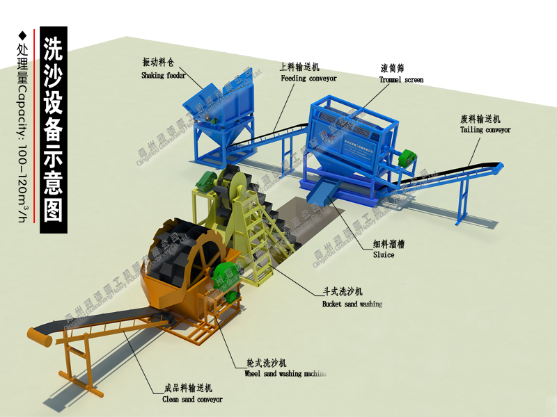 Bucket&wheel type sand washing Plant & mineral process line